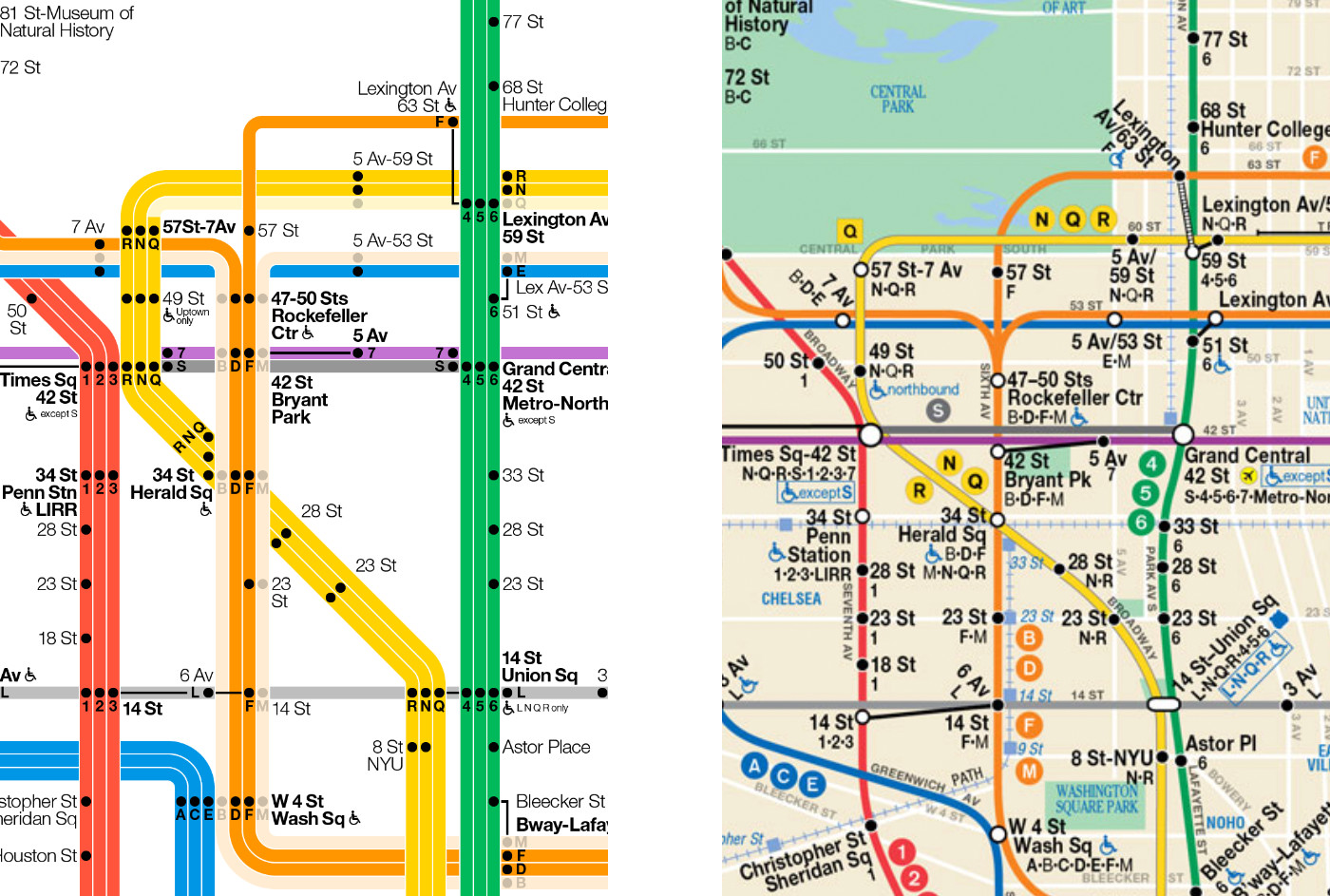 Current maps